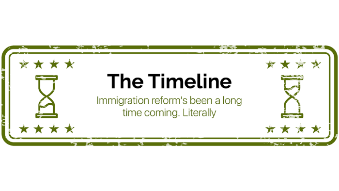 No excuses immigration timeline header 00
