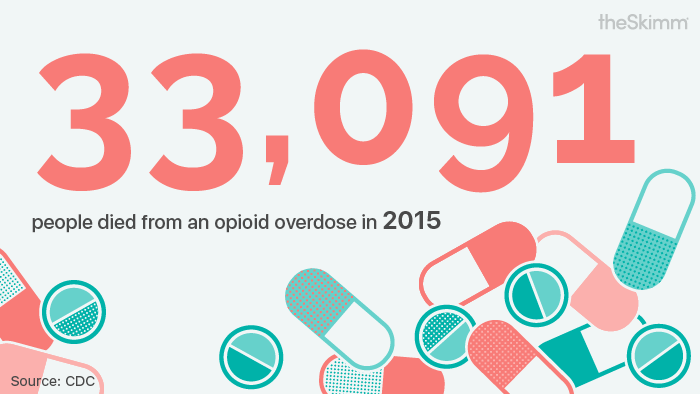 Opioid crisis header 00